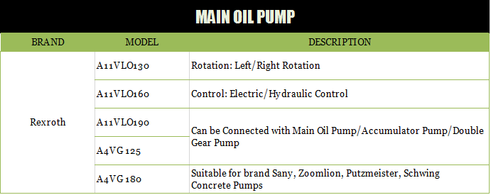 Main oil pump